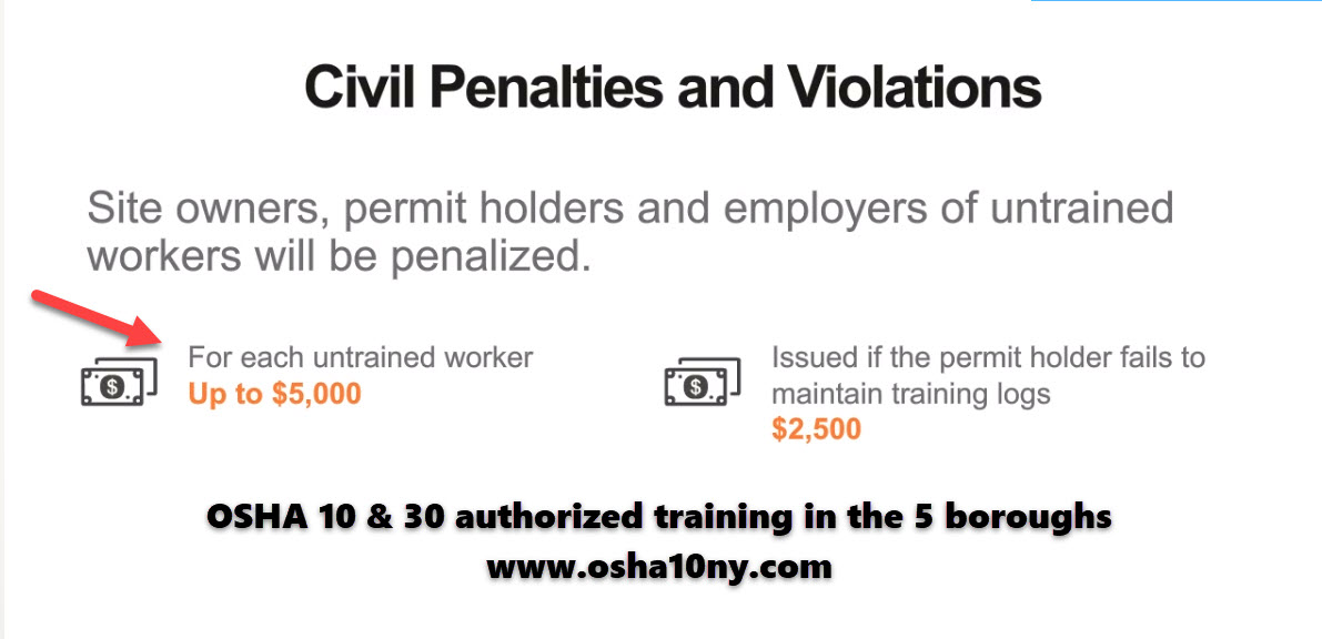 osha 30 brooklyn class starting december 15. call now at 800-501-9400